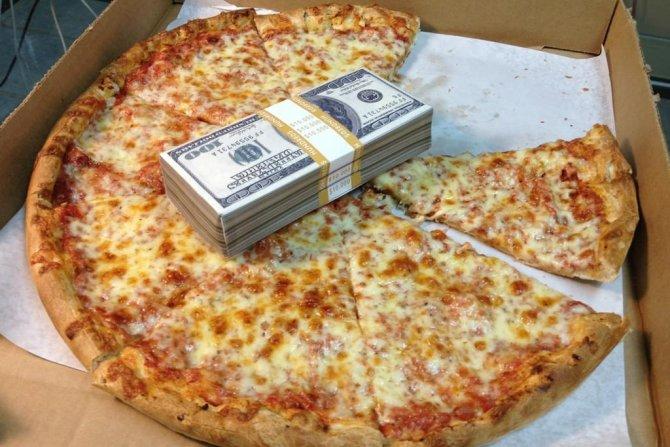 ¿Cuánto Cuesta Poner Una Pizzería? Equipos y Precios