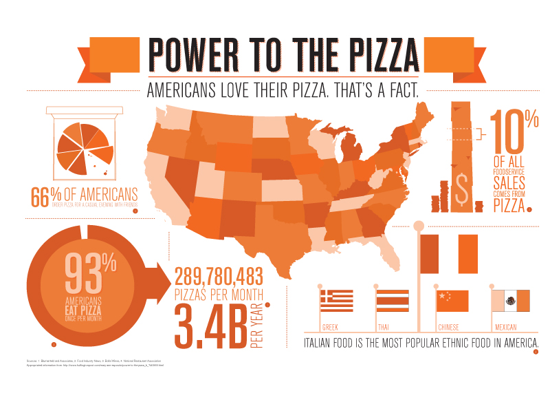 negocio-de-pizzas