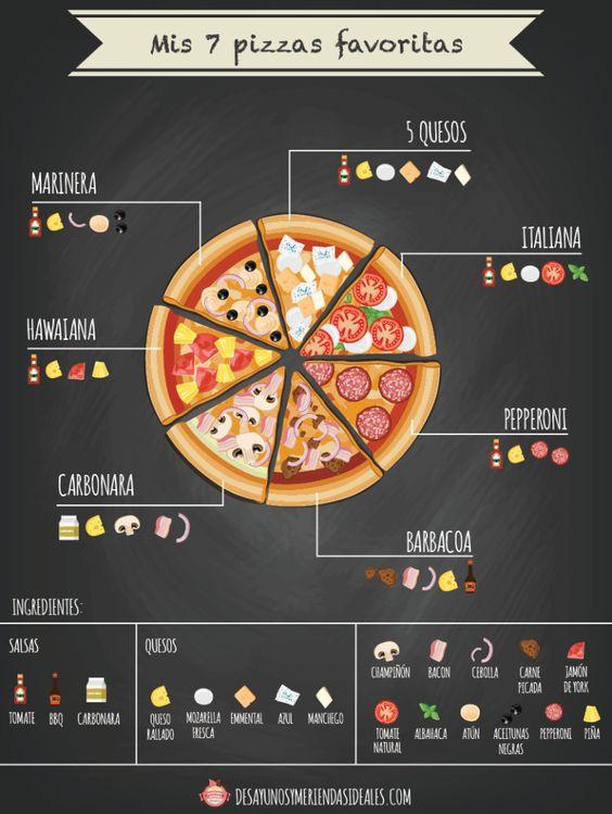 Tipos de Pizza